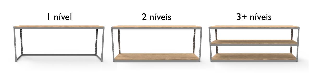 Bancada Nivel